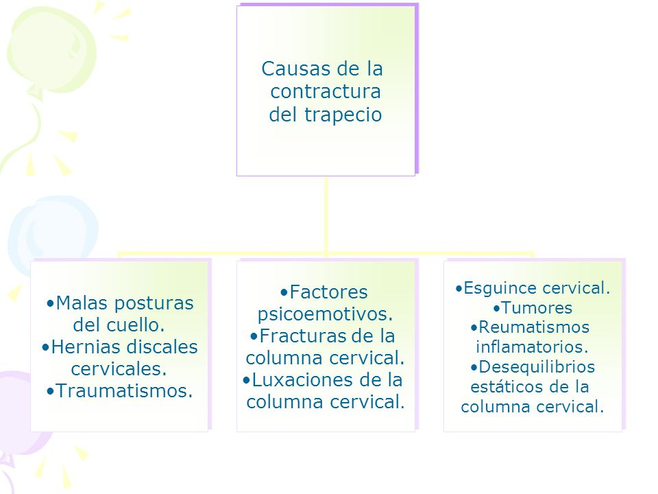 Causas de la contractura del trapecio Malas posturas del cuello. Hernias discales cervicales. Traumatismos. Factores psicoemotivos. Fracturas de la co