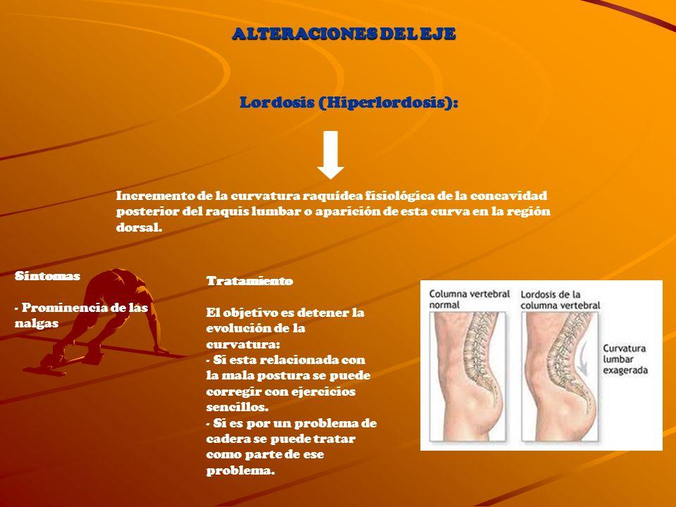 Incremento de la curvatura raquídea fisiológica de la concavidad posterior del raquis lumbar o aparición de esta curva en la región dorsal. Síntomas -
