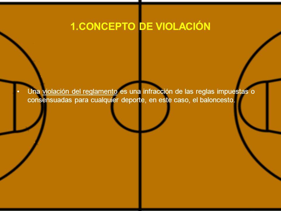 1.CONCEPTO DE VIOLACIÓN Una violación del reglamento es una infracción de las reglas impuestas o consensuadas para cualquier deporte, en este caso, el baloncesto.