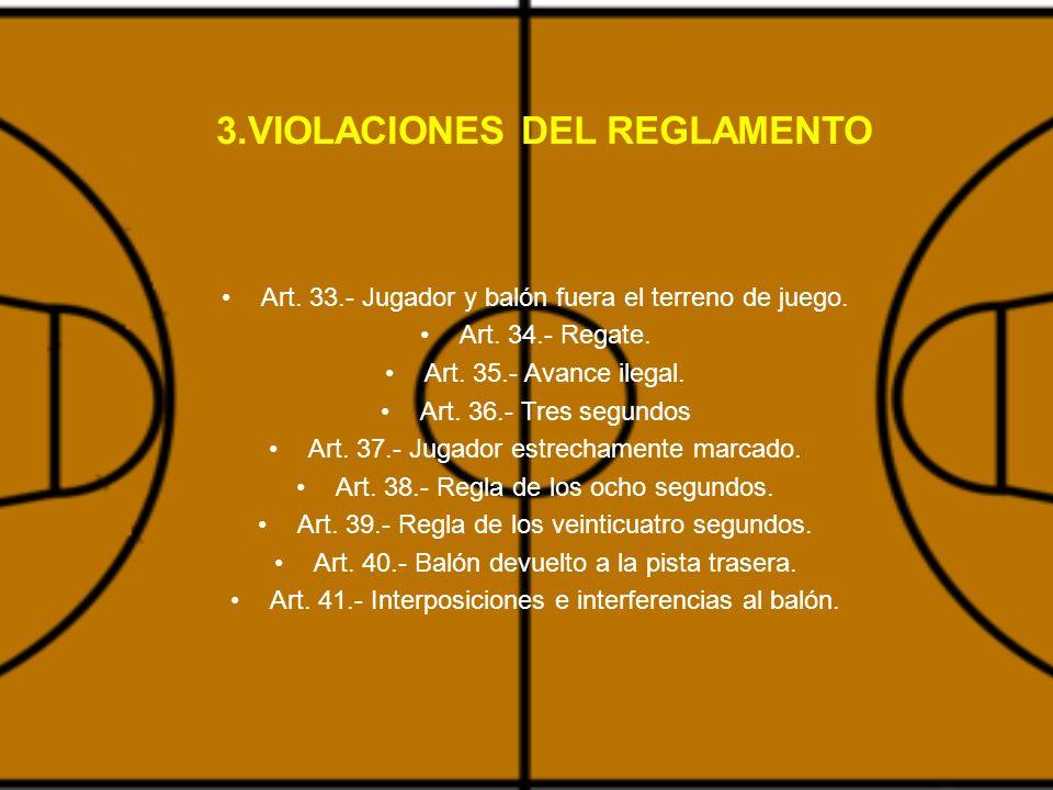 3.VIOLACIONES DEL REGLAMENTO Art.33.- Jugador y balón fuera el terreno de juego.