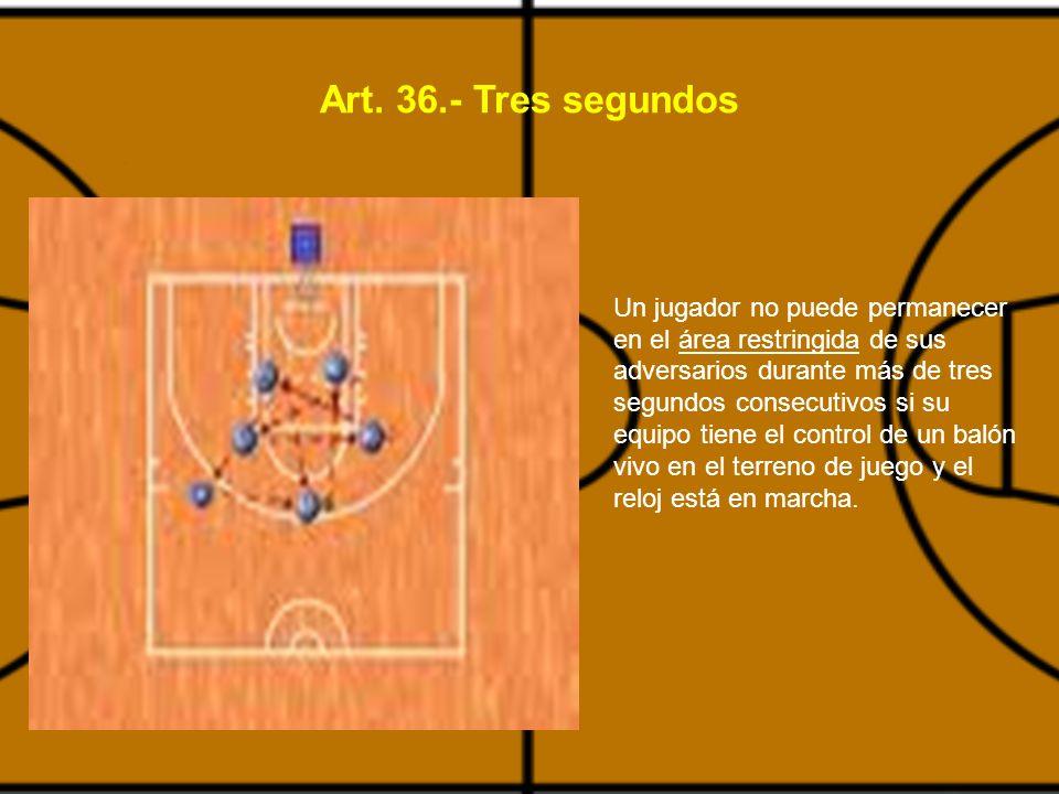 Art. 36.- Tres segundos Un jugador no puede permanecer en el área restringida de sus adversarios durante más de tres segundos consecutivos si su equip