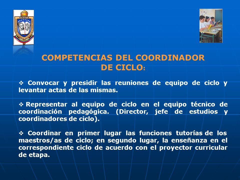 COMPETENCIAS DEL COORDINADOR DE CICLO : Convocar y presidir las reuniones de equipo de ciclo y levantar actas de las mismas. Representar al equipo de