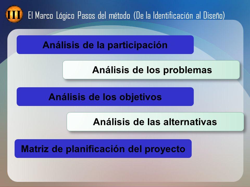 Análisis de la participación Análisis de los problemas Análisis de los objetivos Análisis de las alternativas Matriz de planificación del proyecto El