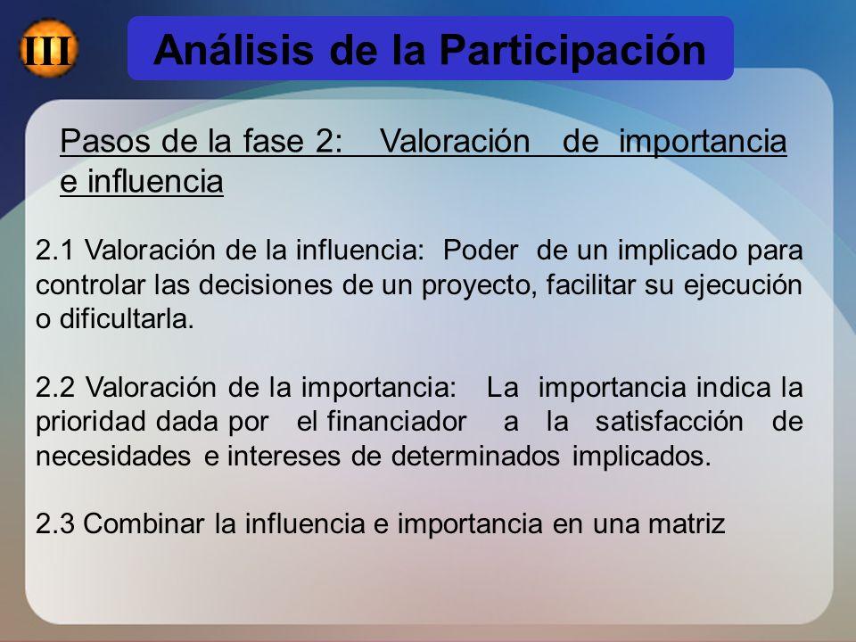 Pasos de la fase 2: Valoración de importancia e influencia 2.1 Valoración de la influencia: Poder de un implicado para controlar las decisiones de un