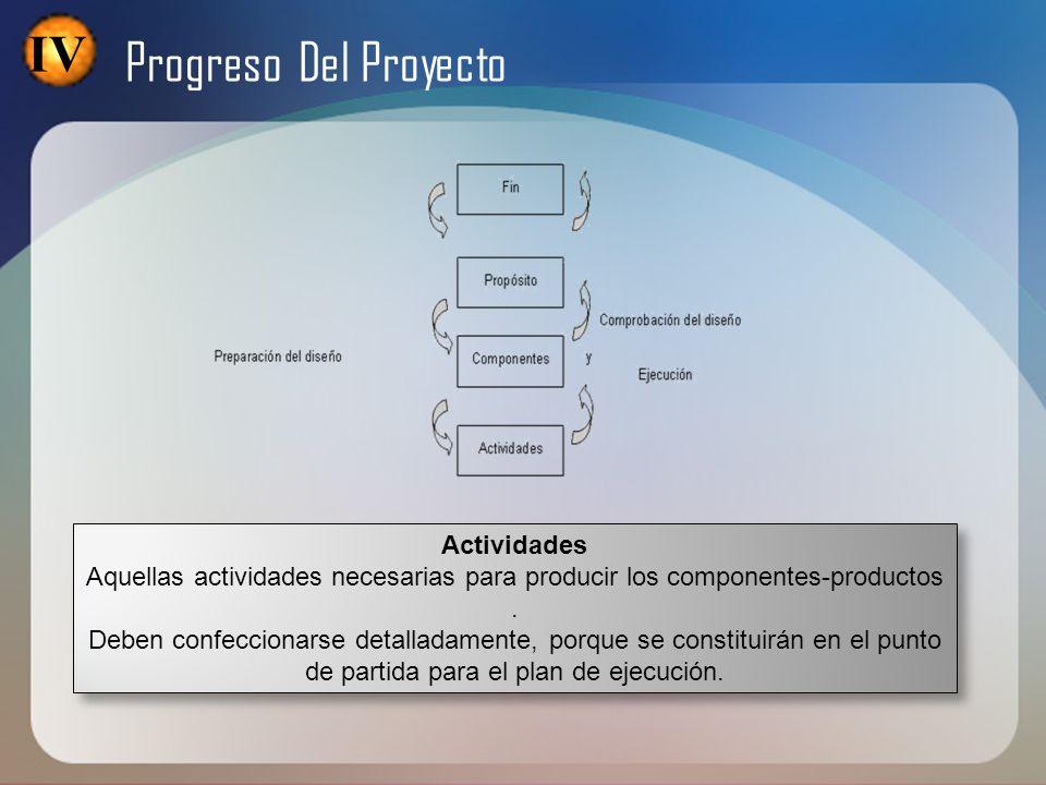 IV Progreso Del Proyecto Actividades Aquellas actividades necesarias para producir los componentes-productos. Deben confeccionarse detalladamente, por