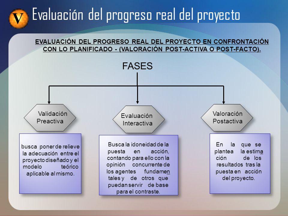 EVALUACIÓN DEL PROGRESO REAL DEL PROYECTO EN CONFRONTACIÓN CON LO PLANIFICADO - (VALORACIÓN POST-ACTIVA O POST-FACTO). Validación Preactiva Evaluación