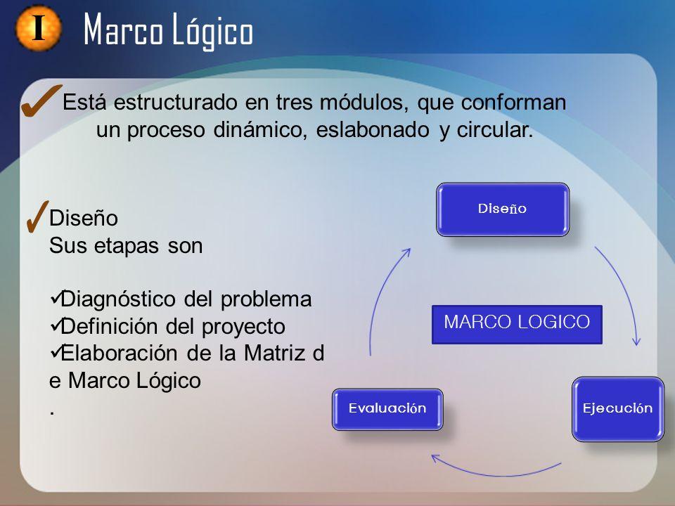 I MARCO LOGICO Está estructurado en tres módulos, que conforman un proceso dinámico, eslabonado y circular. Diseño Sus etapas son Diagnóstico del prob