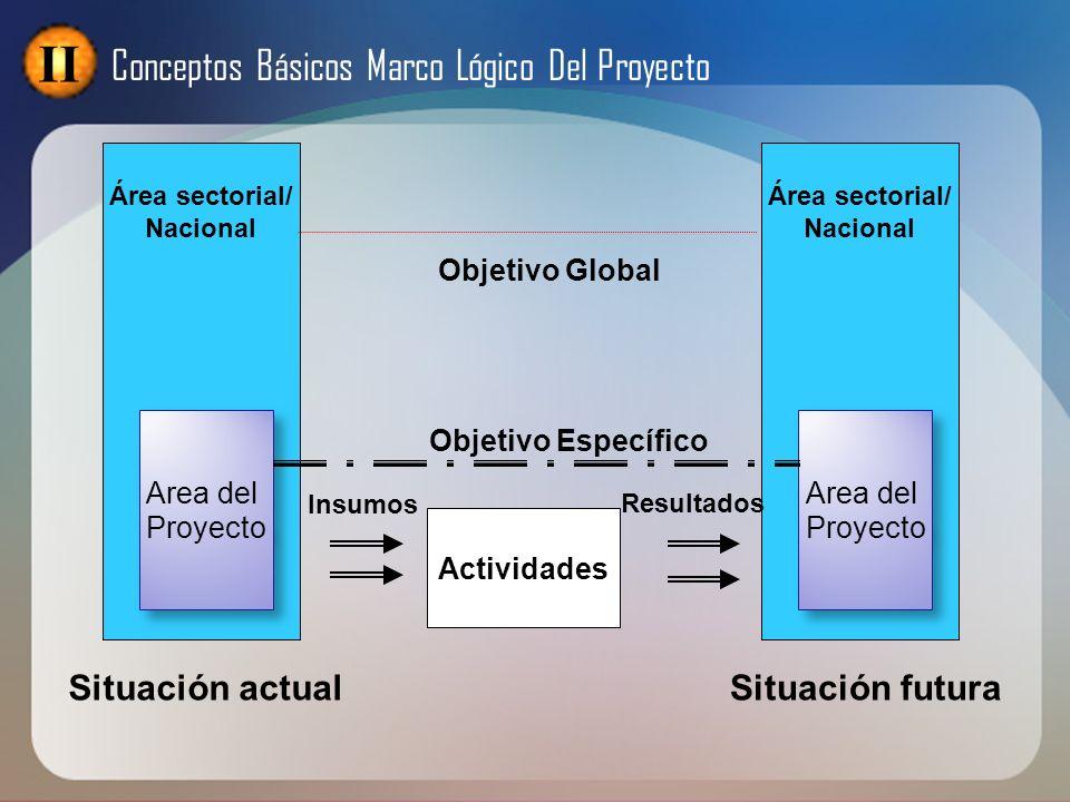 Area del Proyecto Area del Proyecto Área sectorial/ Nacional Area del Proyecto Area del Proyecto Área sectorial/ Nacional Objetivo Global Objetivo Esp