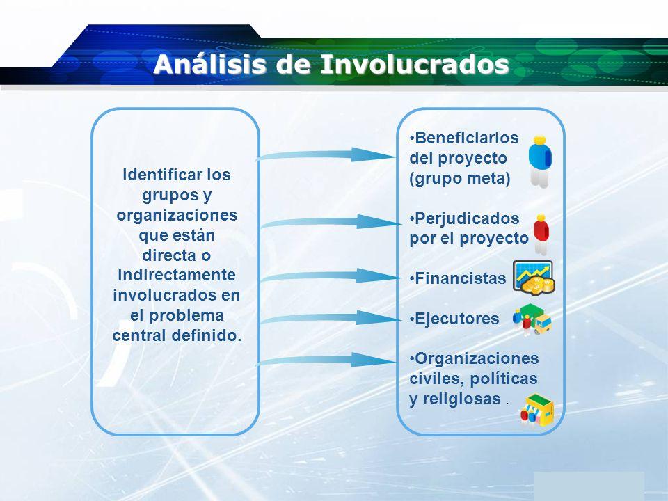 www.themegallery.com Company Logo Análisis de Involucrados Identificar los grupos y organizaciones que están directa o indirectamente involucrados en