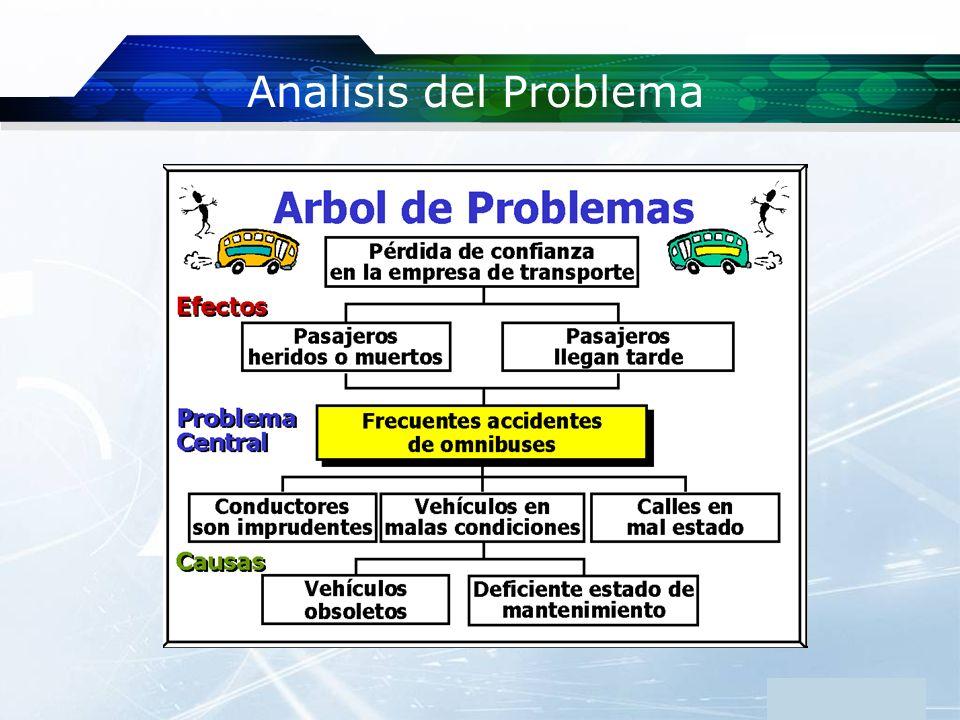 www.themegallery.com Company Logo Analisis del Problema