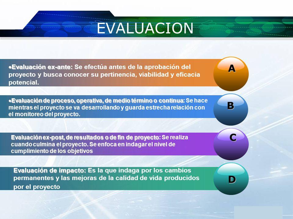 www.themegallery.com Company Logo EVALUACION A Evaluación ex-ante: Evaluación ex-ante: Se efectúa antes de la aprobación del proyecto y busca conocer