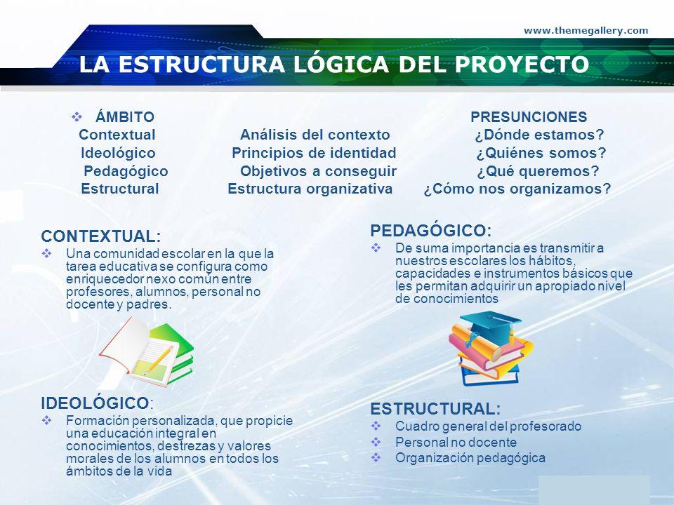 www.themegallery.com Company Logo LA ESTRUCTURA LÓGICA DEL PROYECTO ÁMBITO PRESUNCIONES Contextual Análisis del contexto ¿Dónde estamos? Ideológico Pr