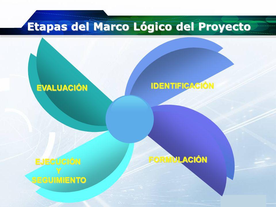 www.themegallery.com Company Logo Etapas del Marco Lógico del Proyecto Etapas del Marco Lógico del Proyecto EVALUACIÓN IDENTIFICACIÓN FORMULACIÓN EJEC