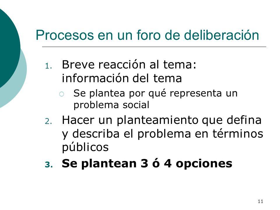 11 Procesos en un foro de deliberación 1. Breve reacción al tema: información del tema Se plantea por qué representa un problema social 2. Hacer un pl