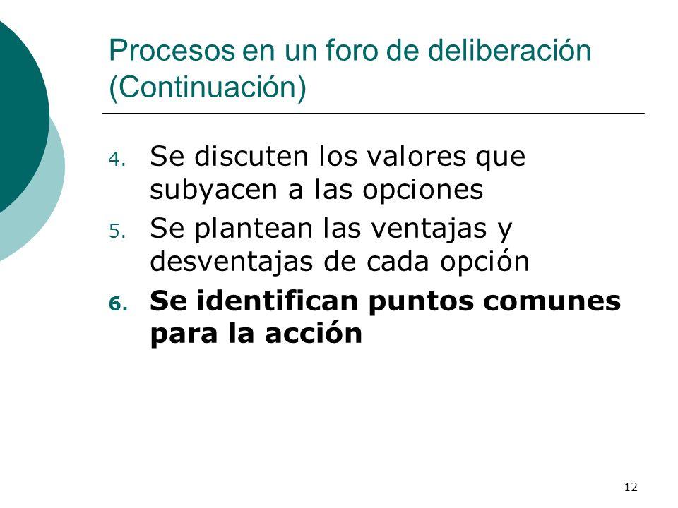 12 Procesos en un foro de deliberación (Continuación) 4. Se discuten los valores que subyacen a las opciones 5. Se plantean las ventajas y desventajas