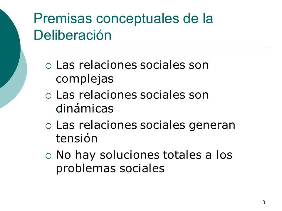 3 Premisas conceptuales de la Deliberación Las relaciones sociales son complejas Las relaciones sociales son dinámicas Las relaciones sociales generan