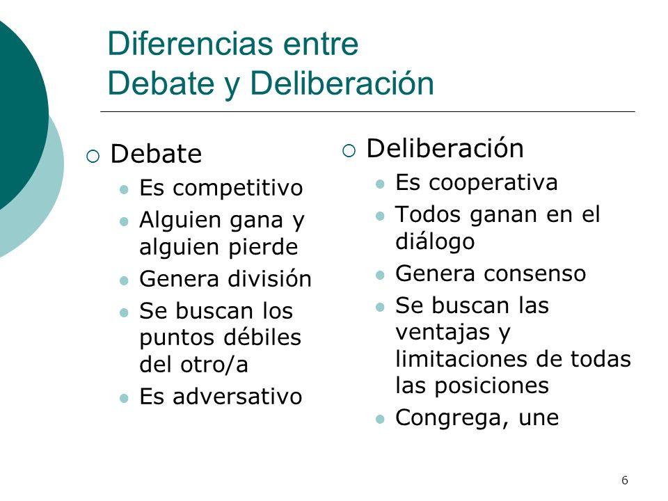 6 Diferencias entre Debate y Deliberación Debate Es competitivo Alguien gana y alguien pierde Genera división Se buscan los puntos débiles del otro/a