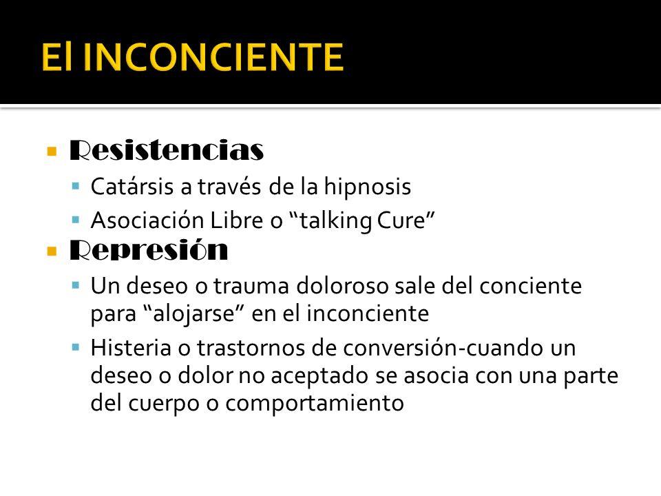 Resistencias Catársis a través de la hipnosis Asociación Libre o talking Cure Represión Un deseo o trauma doloroso sale del conciente para alojarse en