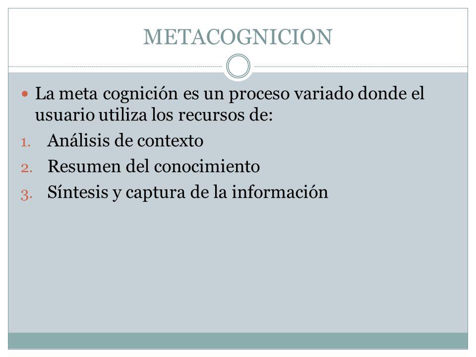 METACOGNICION La meta cognición es un proceso variado donde el usuario utiliza los recursos de: 1. Análisis de contexto 2. Resumen del conocimiento 3.