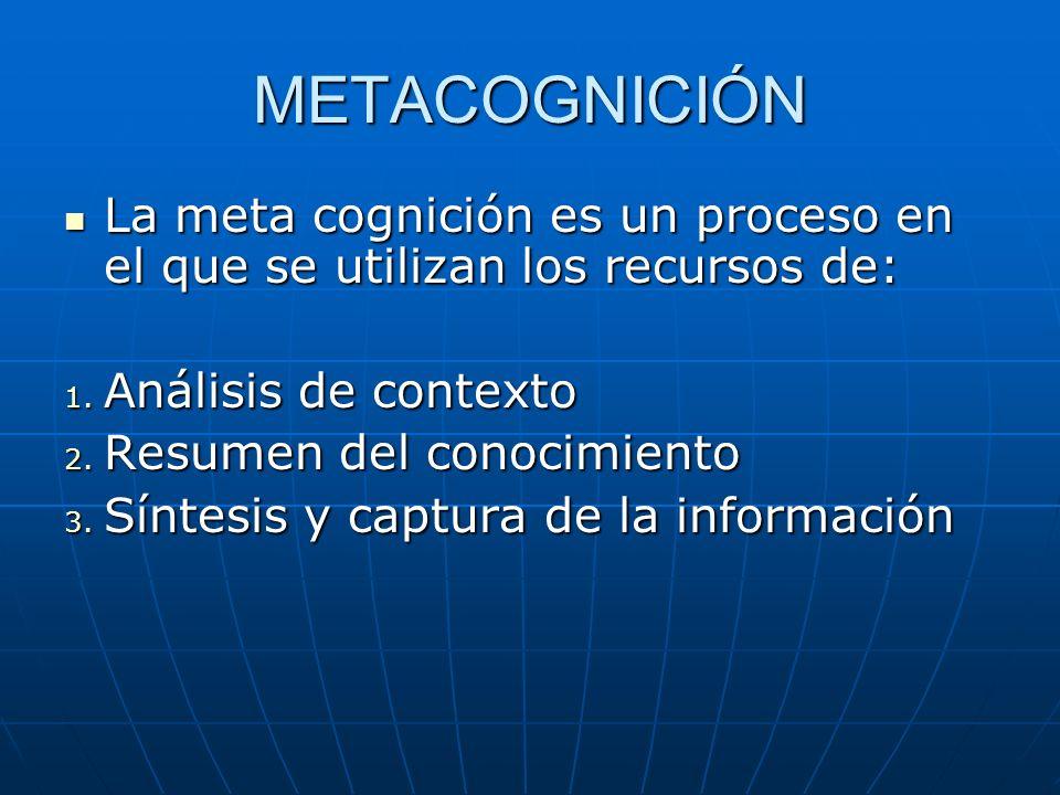 METACOGNICIÓN La meta cognición es un proceso en el que se utilizan los recursos de: La meta cognición es un proceso en el que se utilizan los recurso