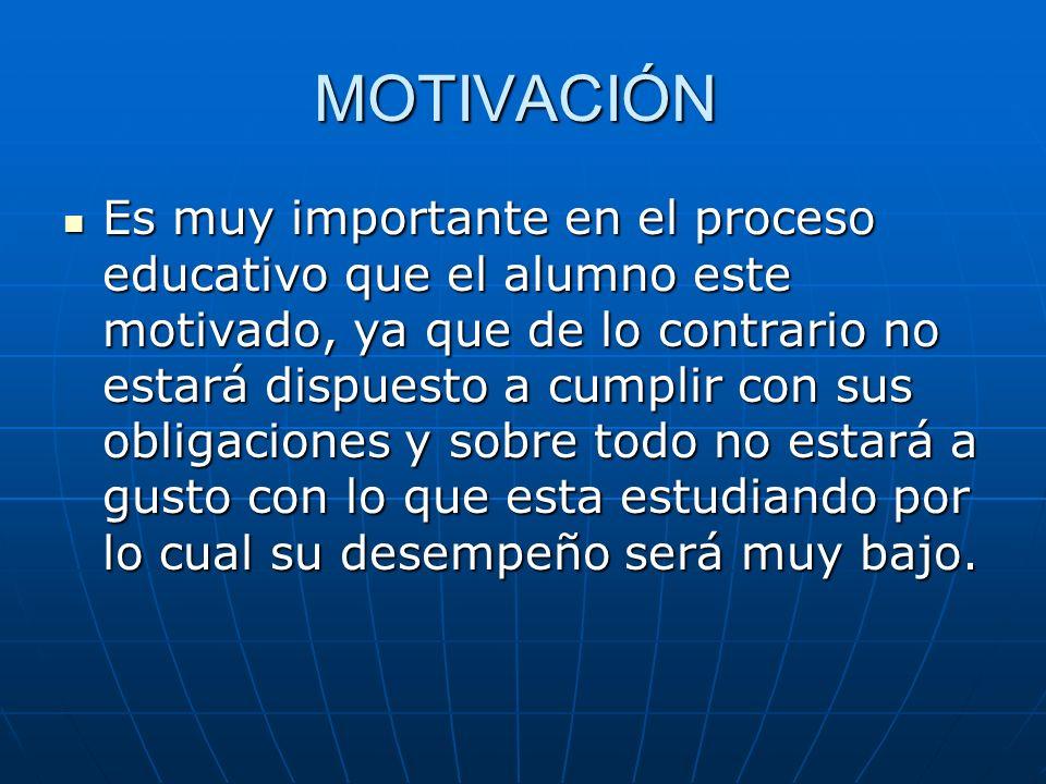 MOTIVACIÓN Es muy importante en el proceso educativo que el alumno este motivado, ya que de lo contrario no estará dispuesto a cumplir con sus obligac