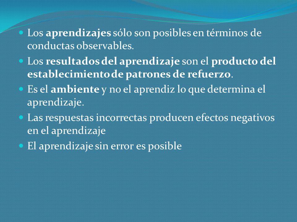 Los aprendizajes sólo son posibles en términos de conductas observables. Los resultados del aprendizaje son el producto del establecimiento de patrone