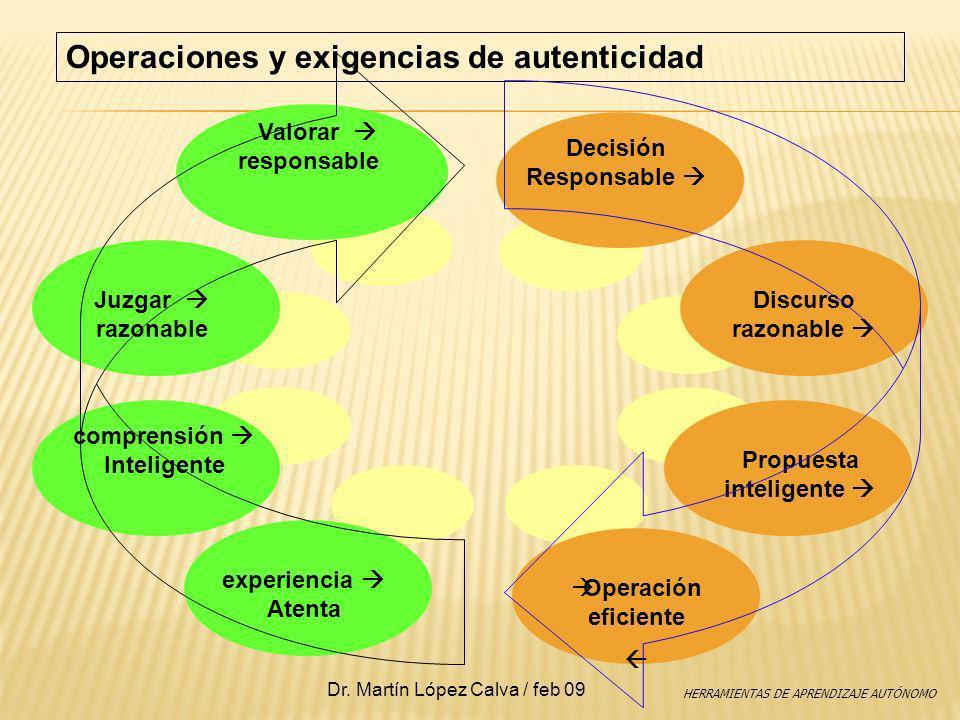 Dr. Martín López Calva / feb 09 Operaciones y exigencias de autenticidad experiencia Atenta comprensión Inteligente Juzgar razonable Valorar responsab
