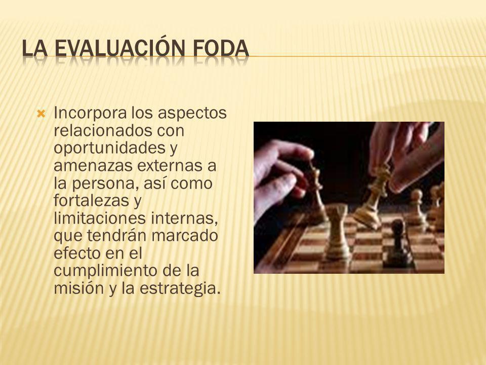 Incorpora los aspectos relacionados con oportunidades y amenazas externas a la persona, así como fortalezas y limitaciones internas, que tendrán marca