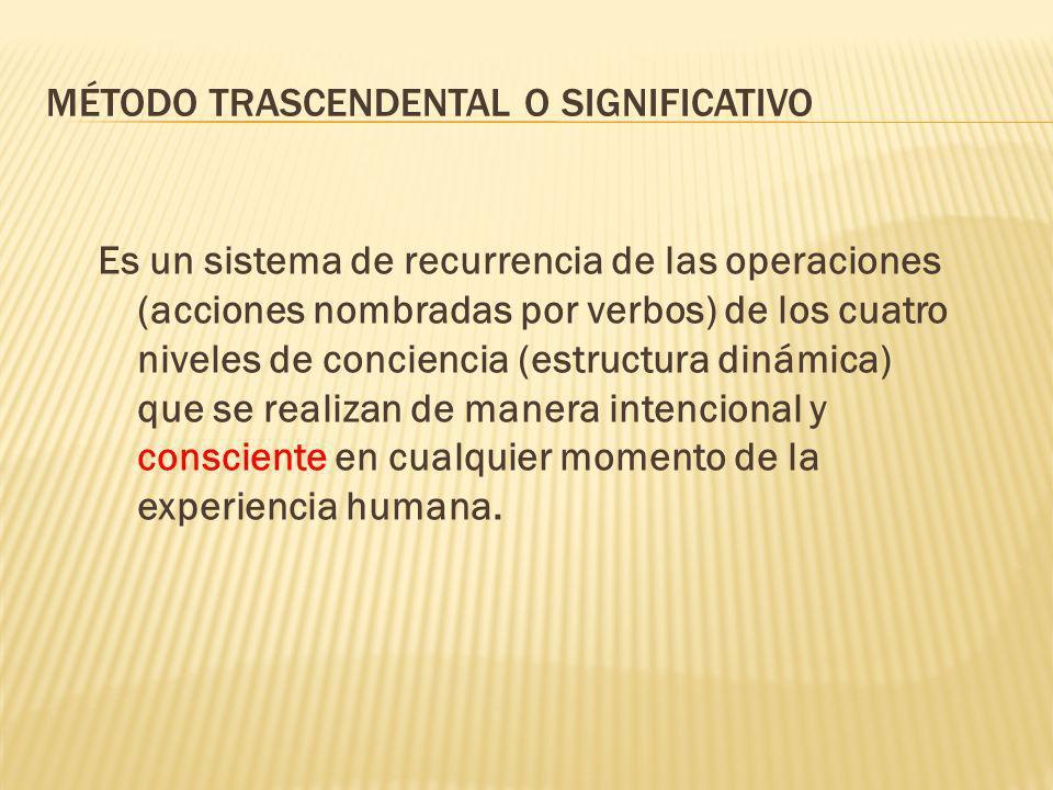 MÉTODO TRASCENDENTAL O SIGNIFICATIVO Es un sistema de recurrencia de las operaciones (acciones nombradas por verbos) de los cuatro niveles de concienc