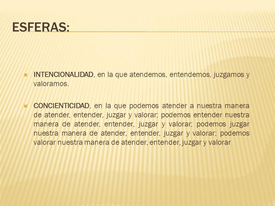 ESFERAS: INTENCIONALIDAD, en la que atendemos, entendemos, juzgamos y valoramos. CONCIENTICIDAD, en la que podemos atender a nuestra manera de atender