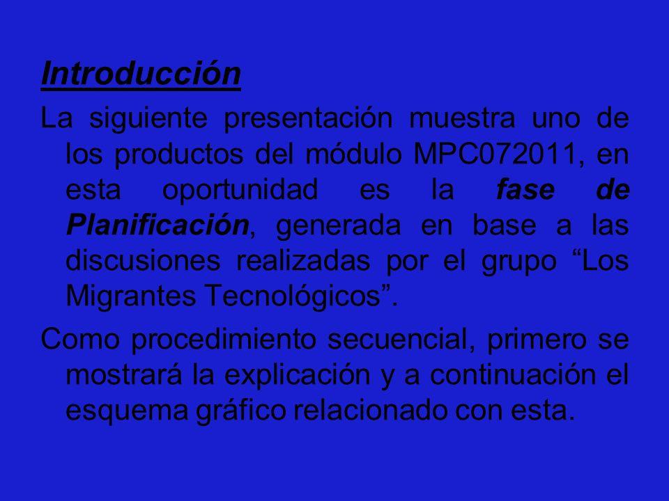 Introducción La siguiente presentación muestra uno de los productos del módulo MPC072011, en esta oportunidad es la fase de Planificación, generada en base a las discusiones realizadas por el grupo Los Migrantes Tecnológicos.