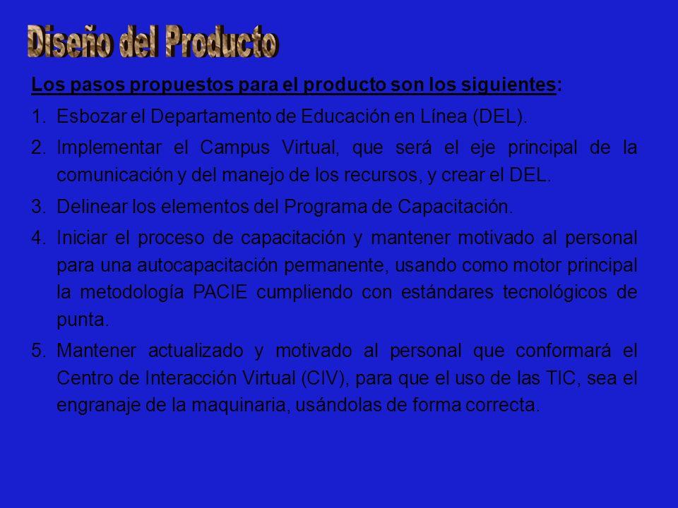 Los pasos propuestos para el producto son los siguientes: 1.Esbozar el Departamento de Educación en Línea (DEL).