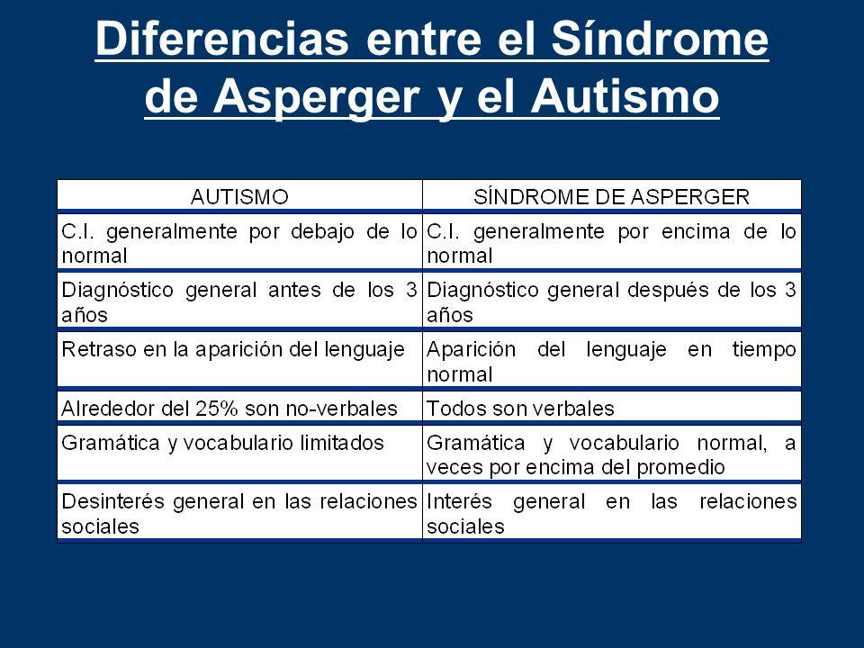 Diferencias entre el Síndrome de Asperger y el Autismo