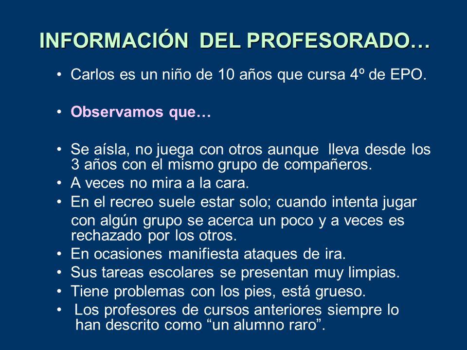 INFORMACIÓN DEL PROFESORADO… Carlos es un niño de 10 años que cursa 4º de EPO. Observamos que… Se aísla, no juega con otros aunque lleva desde los 3 a