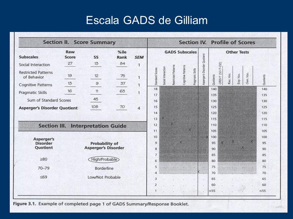 Escala GADS de Gilliam