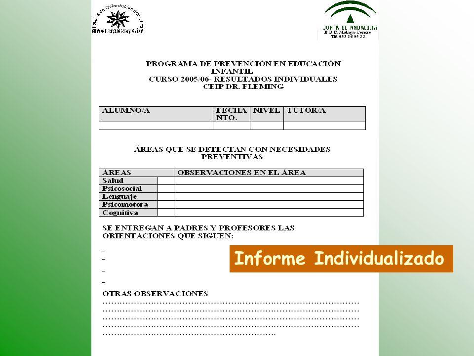 Informe Individualizado