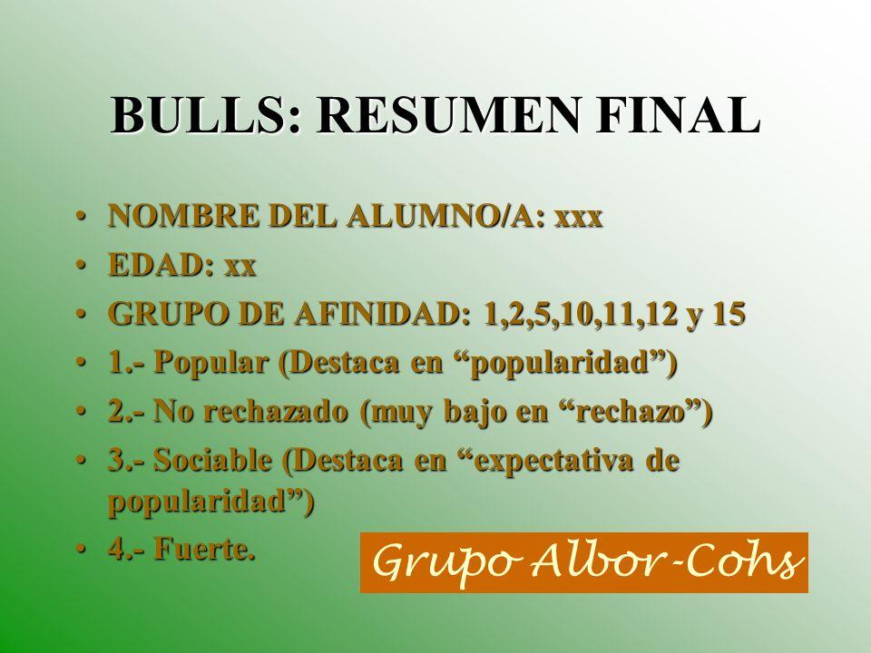 BULLS: RESUMEN FINAL NOMBRE DEL ALUMNO/A: xxxNOMBRE DEL ALUMNO/A: xxx EDAD: xxEDAD: xx GRUPO DE AFINIDAD: 1,2,5,10,11,12 y 15GRUPO DE AFINIDAD: 1,2,5,
