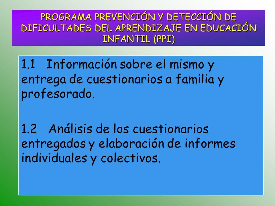 1.1 Información sobre el mismo y entrega de cuestionarios a familia y profesorado. 1.2 Análisis de los cuestionarios entregados y elaboración de infor