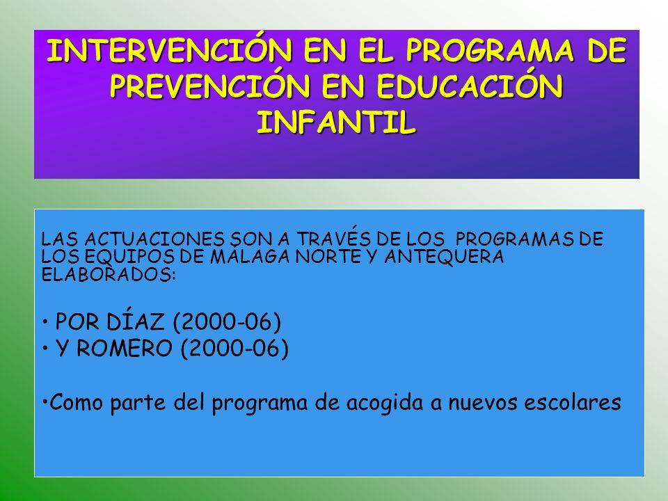 LAS ACTUACIONES SON A TRAVÉS DE LOS PROGRAMAS DE LOS EQUIPOS DE MÁLAGA NORTE Y ANTEQUERA ELABORADOS: POR DÍAZ (2000-06) Y ROMERO (2000-06) Como parte del programa de acogida a nuevos escolares INTERVENCIÓN EN EL PROGRAMA DE PREVENCIÓN EN EDUCACIÓN INFANTIL