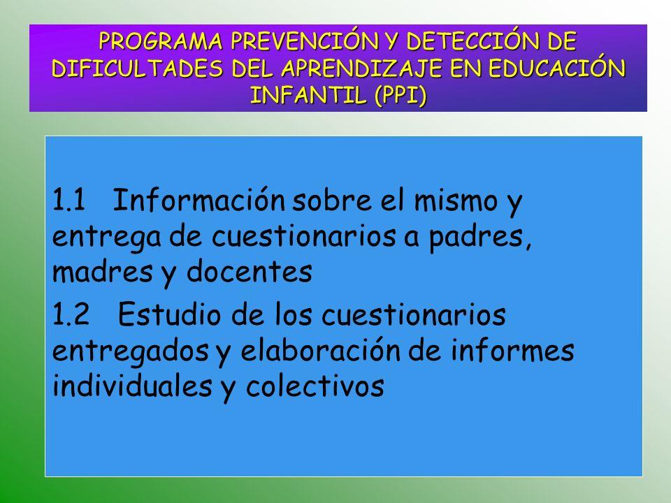 1.1 Información sobre el mismo y entrega de cuestionarios a padres, madres y docentes 1.2 Estudio de los cuestionarios entregados y elaboración de informes individuales y colectivos PROGRAMA PREVENCIÓN Y DETECCIÓN DE DIFICULTADES DEL APRENDIZAJE EN EDUCACIÓN INFANTIL (PPI)