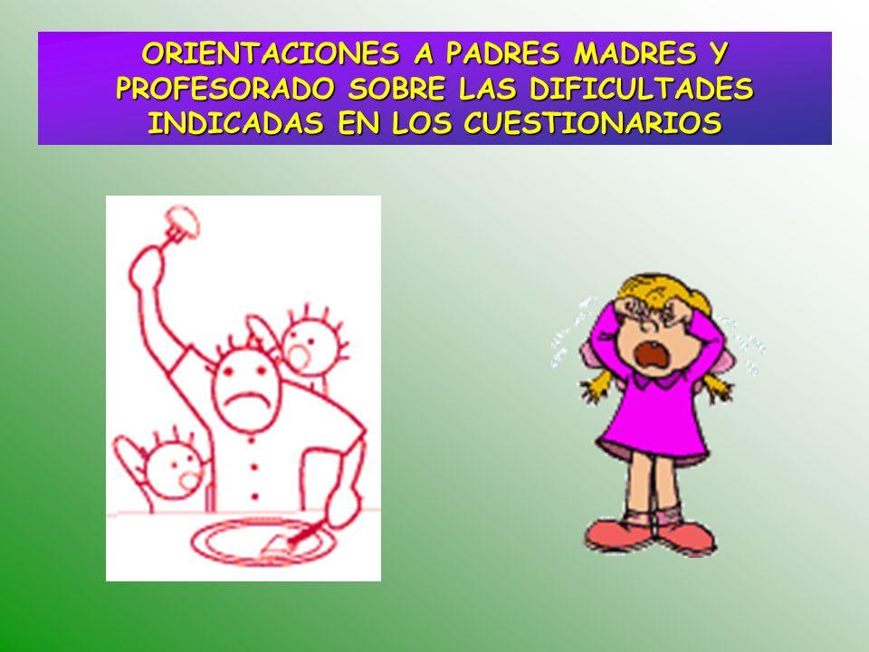 Resultados de los tests que se aplican Información a padres, madres y docentes