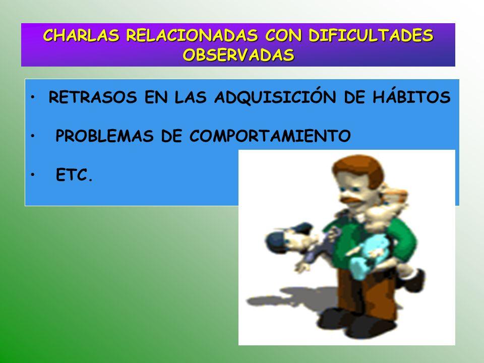 RETRASOS EN LAS ADQUISICIÓN DE HÁBITOS PROBLEMAS DE COMPORTAMIENTO ETC.