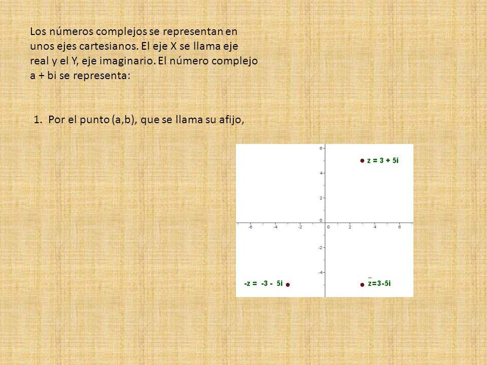 Los números complejos se representan en unos ejes cartesianos. El eje X se llama eje real y el Y, eje imaginario. El número complejo a + bi se represe