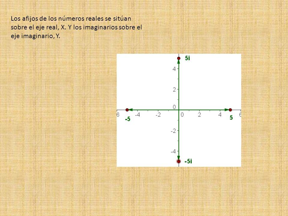 Los afijos de los números reales se sitúan sobre el eje real, X. Y los imaginarios sobre el eje imaginario, Y.