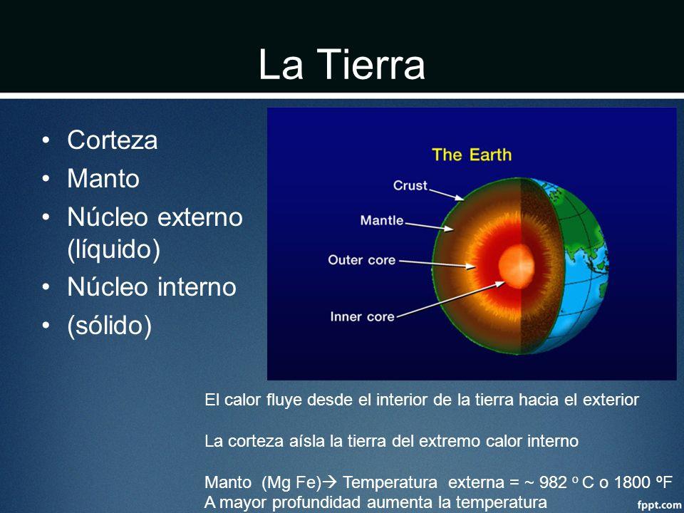 La Tierra Corteza Manto Núcleo externo (líquido) Núcleo interno (sólido) El calor fluye desde el interior de la tierra hacia el exterior La corteza aí
