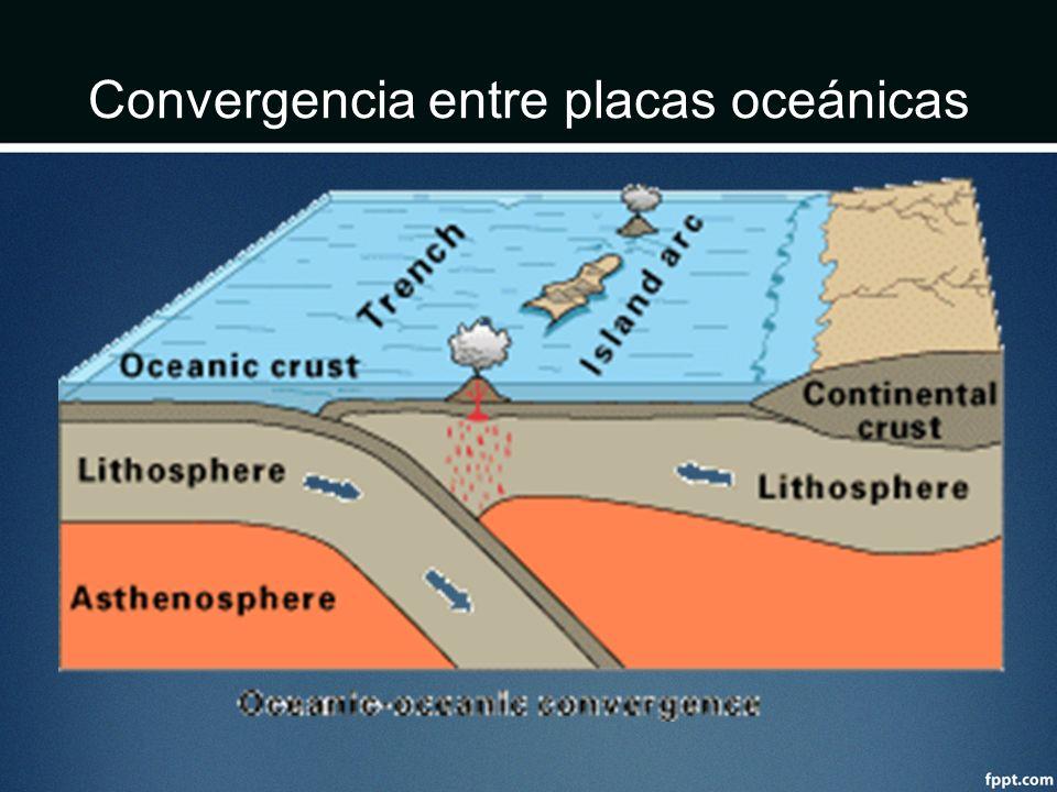 Convergencia entre placas oceánicas