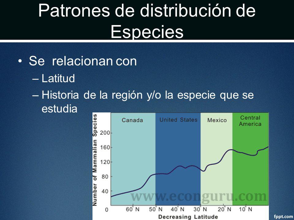 Patrones de distribución de Especies Se relacionan con –Latitud –Historia de la región y/o la especie que se estudia