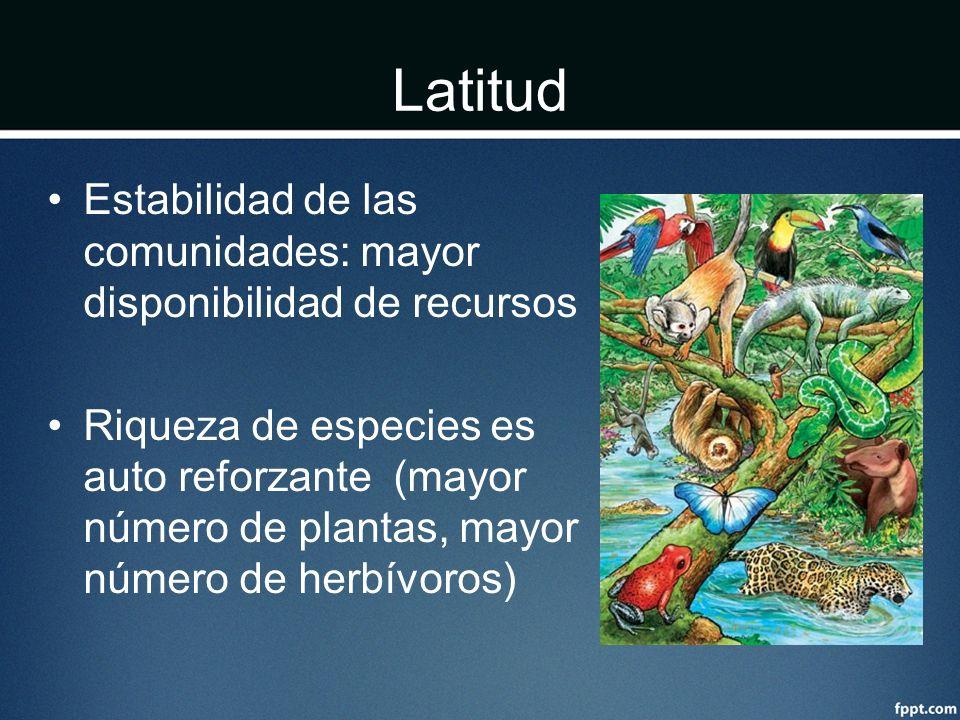 Latitud Estabilidad de las comunidades: mayor disponibilidad de recursos Riqueza de especies es auto reforzante (mayor número de plantas, mayor número