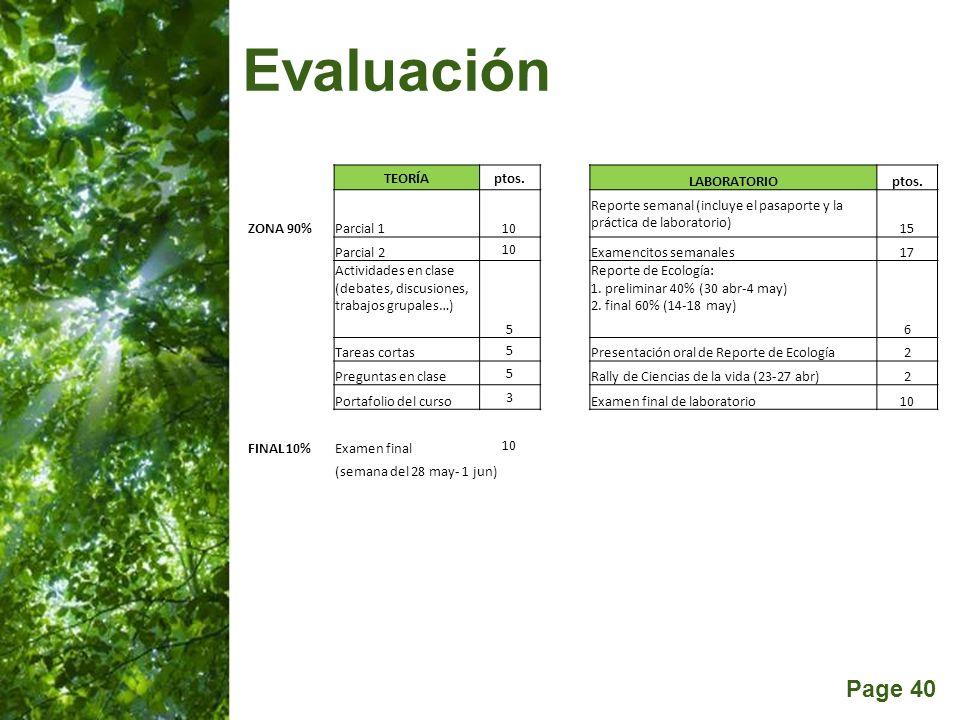 Page 40 Evaluación TEORÍAptos. LABORATORIOptos. ZONA 90%Parcial 110 Reporte semanal (incluye el pasaporte y la práctica de laboratorio) 15 Parcial 2 1