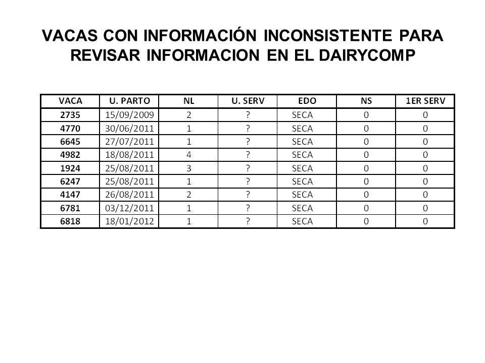 VACAS CON INFORMACIÓN INCONSISTENTE PARA REVISAR INFORMACION EN EL DAIRYCOMP